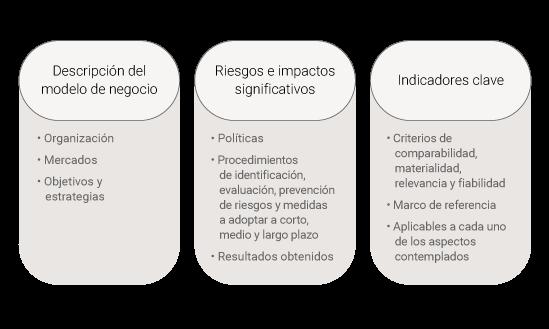 Información IENF